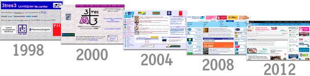 Evolution of 3tres3's design